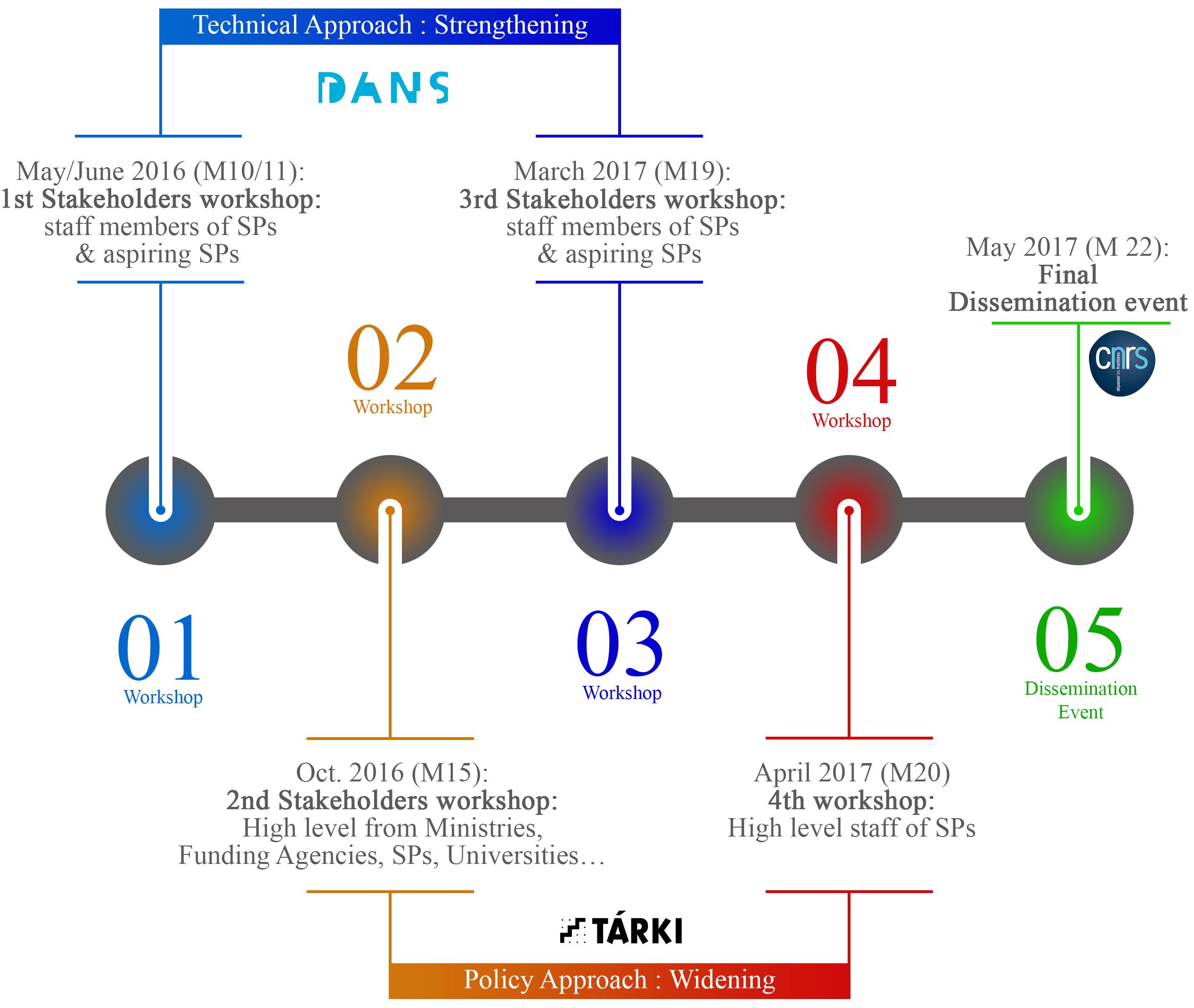 diagram-D2.3-updated